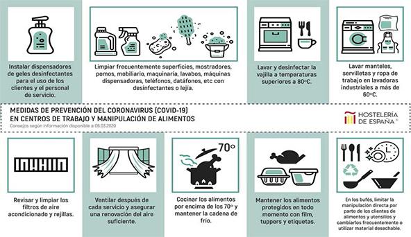 medidas de prevencion personal coronavirus covid-19